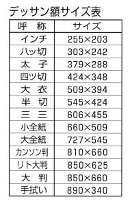 デッサン額サイズ表