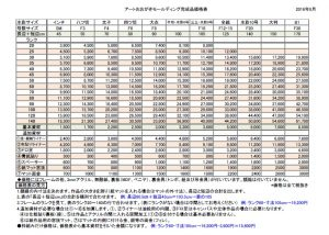ao%e3%83%a2%e3%83%bc%e3%83%ab%e4%be%a1%e6%a0%bc%e8%a1%a8
